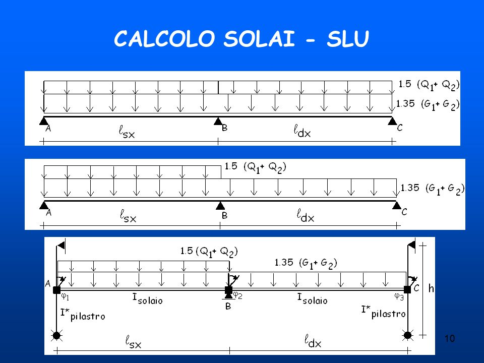 10 CALCOLO SOLAI - SLU