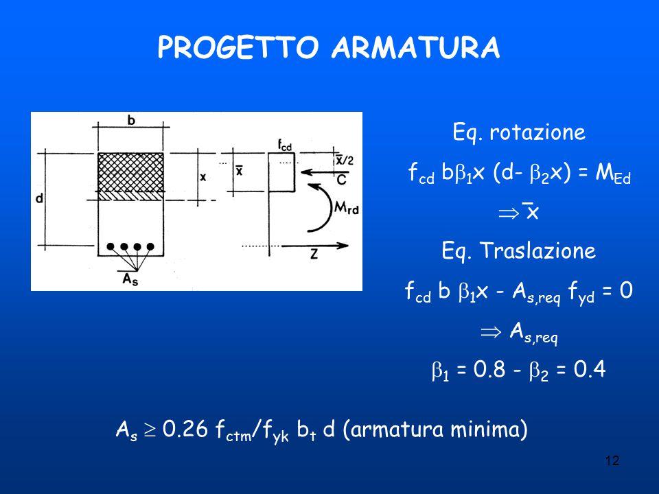 12 PROGETTO ARMATURA Eq. rotazione f cd b  1 x (d-  2 x) = M Ed  x Eq. Traslazione f cd b  1 x - A s,req f yd = 0  A s,req  1 = 0.8 -  2 = 0.4