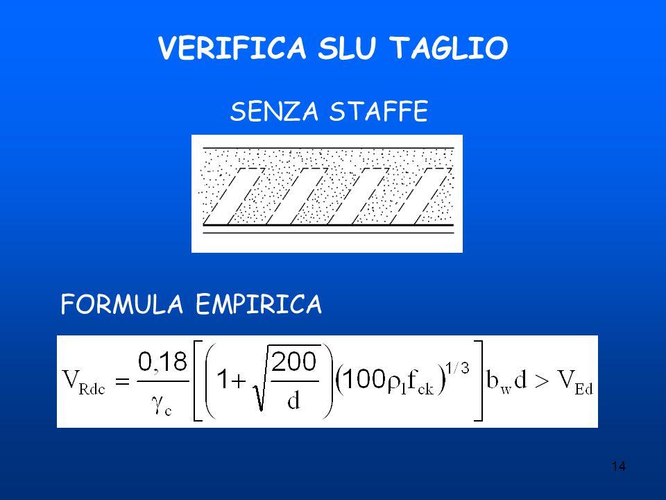 14 VERIFICA SLU TAGLIO SENZA STAFFE FORMULA EMPIRICA