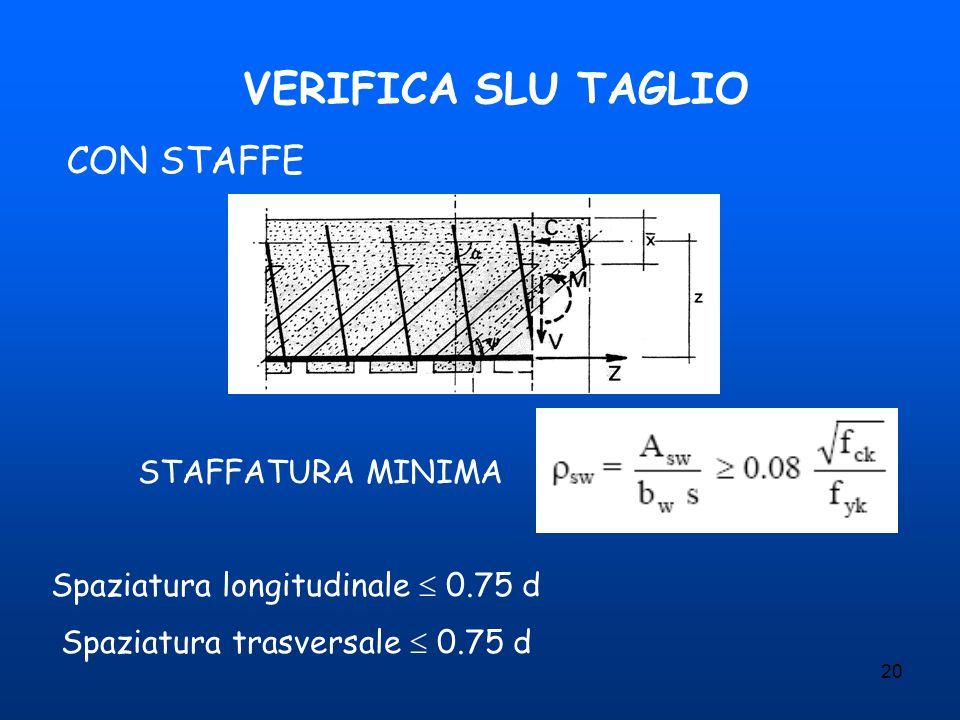 20 VERIFICA SLU TAGLIO CON STAFFE STAFFATURA MINIMA Spaziatura longitudinale  0.75 d Spaziatura trasversale  0.75 d
