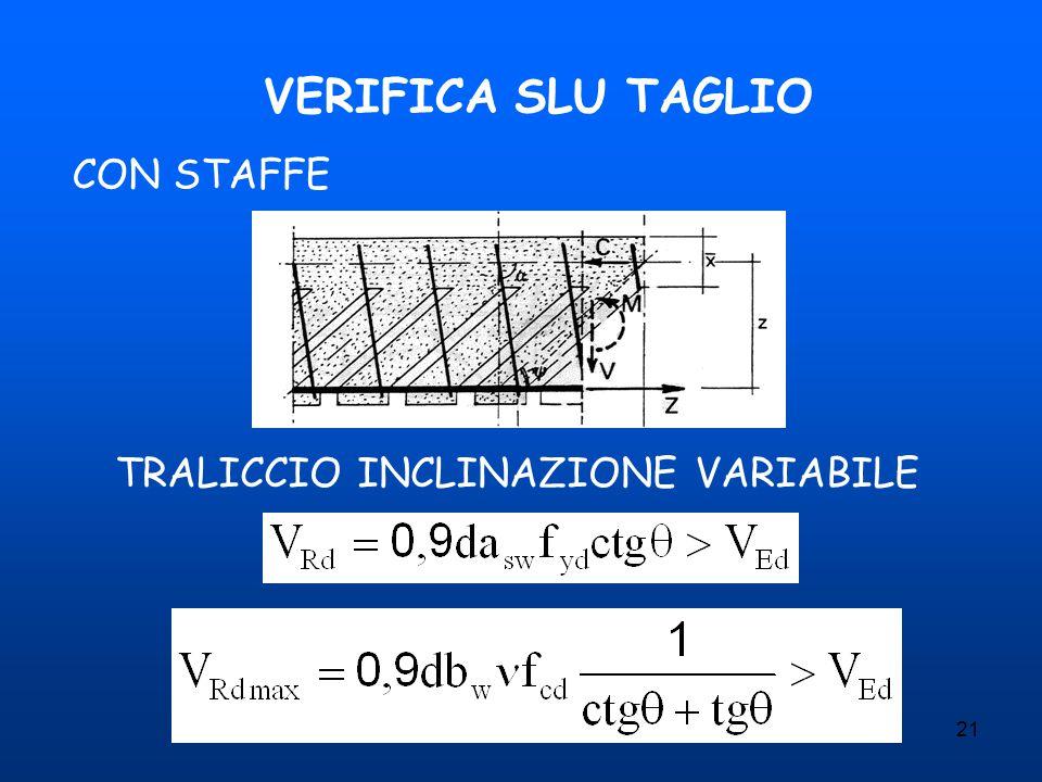 21 VERIFICA SLU TAGLIO CON STAFFE TRALICCIO INCLINAZIONE VARIABILE
