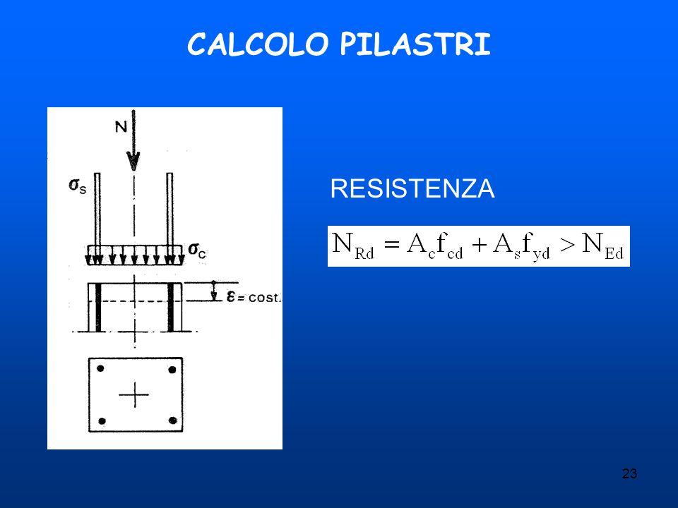 23 CALCOLO PILASTRI RESISTENZA