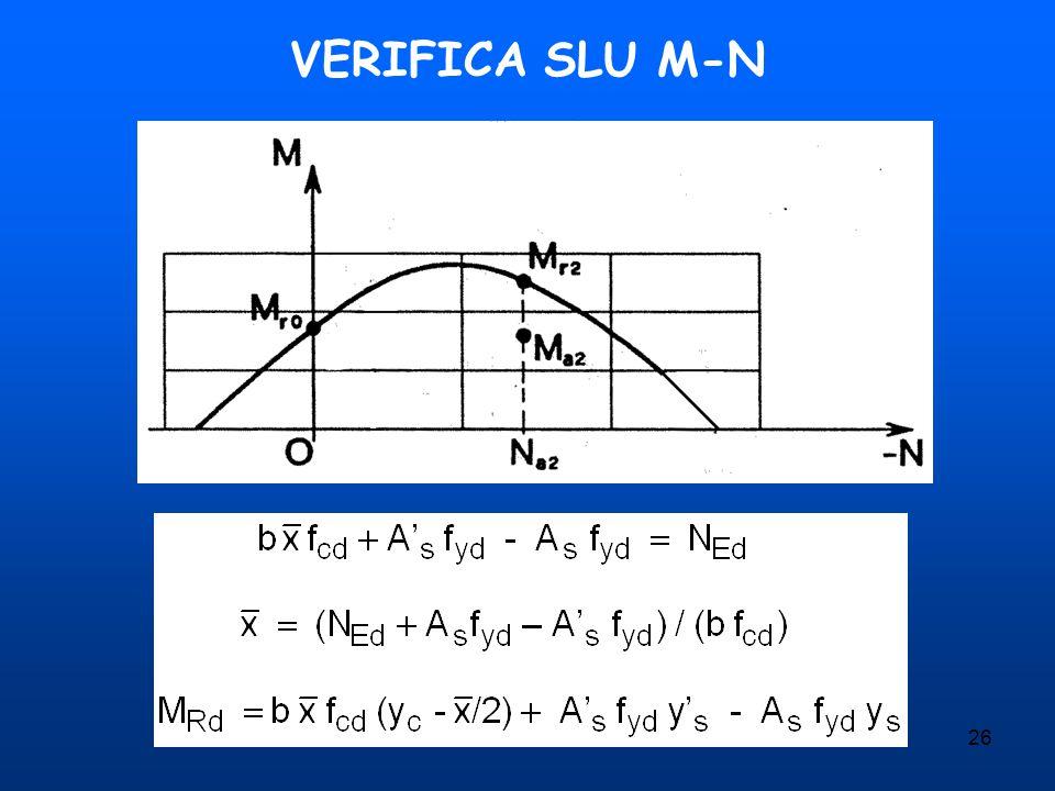 26 VERIFICA SLU M-N