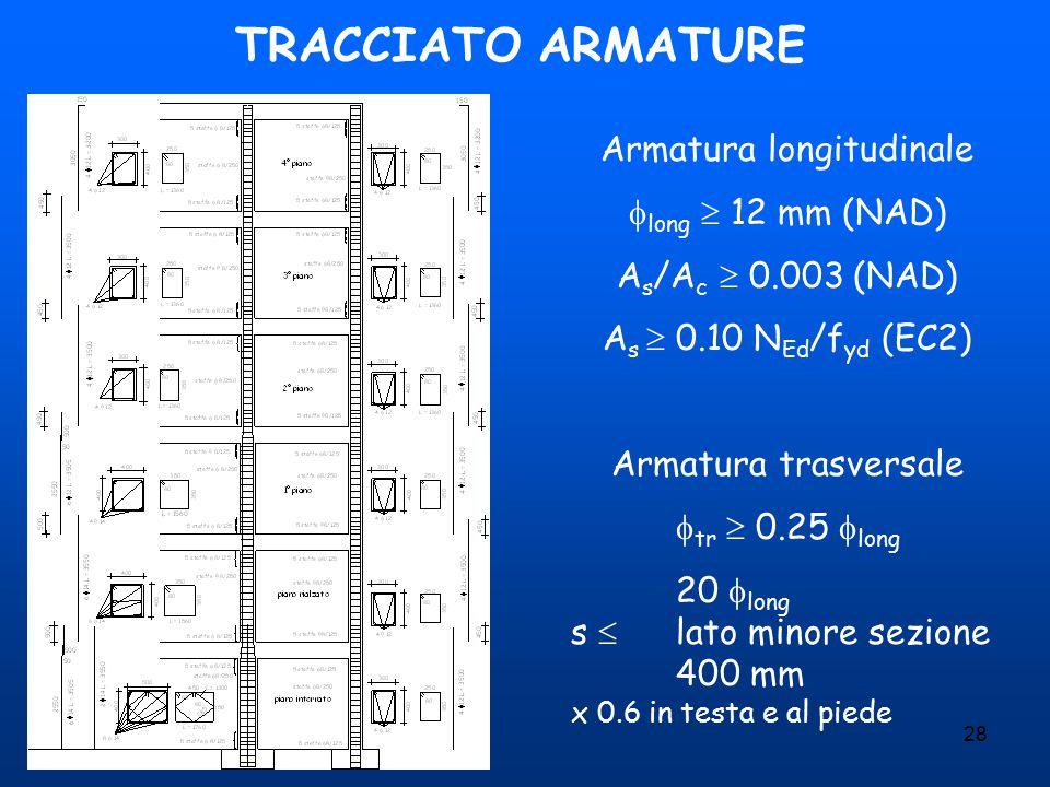 28 TRACCIATO ARMATURE Armatura longitudinale  long  12 mm (NAD) A s /A c  0.003 (NAD) A s  0.10 N Ed /f yd (EC2) Armatura trasversale  tr  0.25  long 20  long s  lato minore sezione 400 mm x 0.6 in testa e al piede