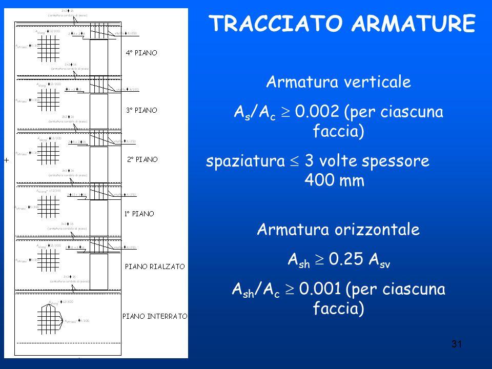 31 TRACCIATO ARMATURE Armatura verticale A s /A c  0.002 (per ciascuna faccia) spaziatura  3 volte spessore 400 mm Armatura orizzontale A sh  0.25 A sv A sh /A c  0.001 (per ciascuna faccia)