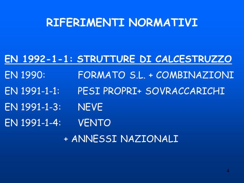 4 RIFERIMENTI NORMATIVI EN 1992-1-1: STRUTTURE DI CALCESTRUZZO EN 1990:FORMATO S.L. + COMBINAZIONI EN 1991-1-1:PESI PROPRI+ SOVRACCARICHI EN 1991-1-3: