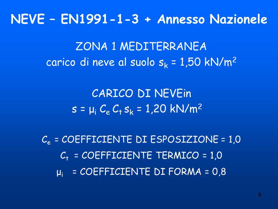 6 NEVE – EN1991-1-3 + Annesso Nazionele ZONA 1 MEDITERRANEA carico di neve al suolo s k = 1,50 kN/m 2 CARICO DI NEVEin s = μ i C e C t s k = 1,20 kN/m 2 C e = COEFFICIENTE DI ESPOSIZIONE = 1,0 C t = COEFFICIENTE TERMICO = 1,0 μ i = COEFFICIENTE DI FORMA = 0,8