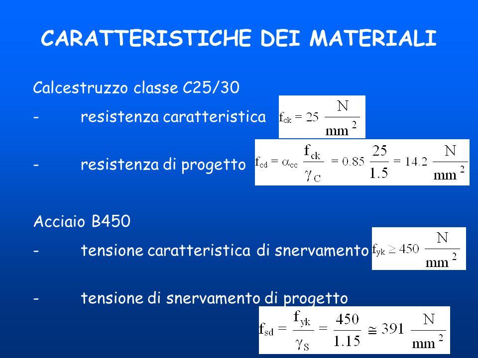 9 CARATTERISTICHE DEI MATERIALI Calcestruzzo classe C25/30 -resistenza caratteristica -resistenza di progetto Acciaio B450 -tensione caratteristica di snervamento -tensione di snervamento di progetto