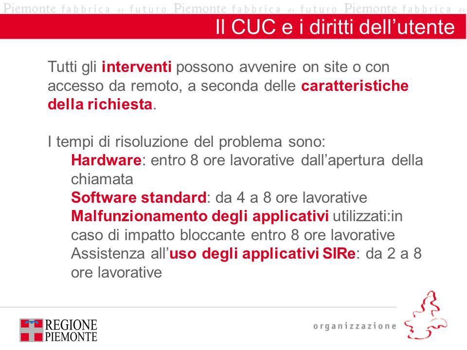 Il CUC e i diritti dell'utente Tutti gli interventi possono avvenire on site o con accesso da remoto, a seconda delle caratteristiche della richiesta.