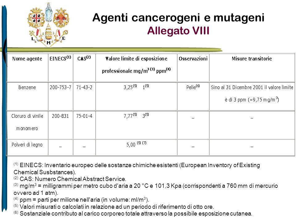 (1) EINECS: Inventario europeo delle sostanze chimiche esistenti (European Inventory of Existing Chemical Susbstances). (2) CAS: Numero Chemical Abstr