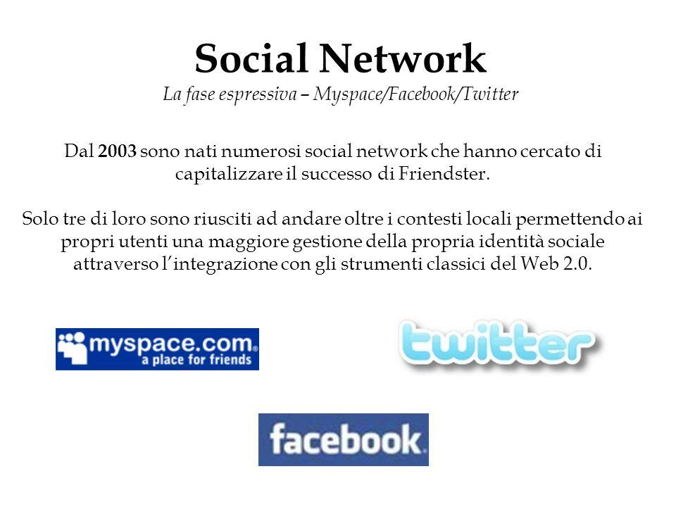 Social Network La fase espressiva – Myspace/Facebook/Twitter Dal 2003 sono nati numerosi social network che hanno cercato di capitalizzare il successo di Friendster.