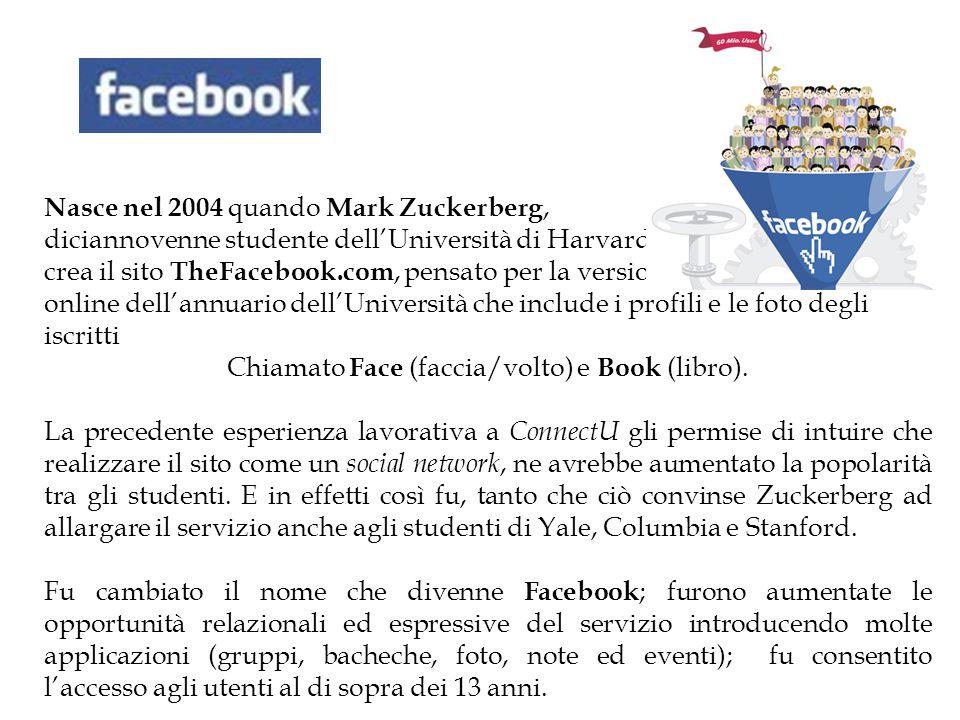 Nasce nel 2004 quando Mark Zuckerberg, diciannovenne studente dell'Università di Harvard, crea il sito TheFacebook.com, pensato per la versione online dell'annuario dell'Università che include i profili e le foto degli iscritti Chiamato Face (faccia/volto) e Book (libro).