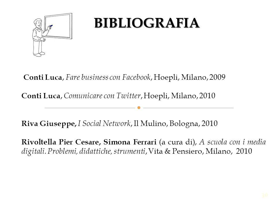 BIBLIOGRAFIA Conti Luca, Fare business con Facebook, Hoepli, Milano, 2009 Conti Luca, Comunicare con Twitter, Hoepli, Milano, 2010 Riva Giuseppe, I So