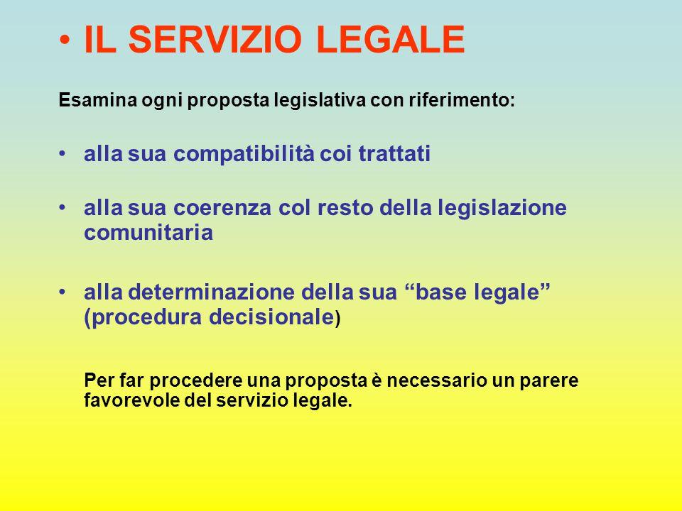 IL SERVIZIO LEGALE Esamina ogni proposta legislativa con riferimento: alla sua compatibilità coi trattati alla sua coerenza col resto della legislazione comunitaria alla determinazione della sua base legale (procedura decisionale ) Per far procedere una proposta è necessario un parere favorevole del servizio legale.