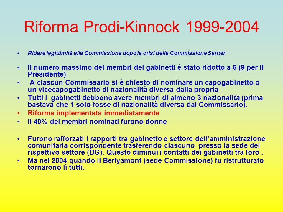 Riforma Prodi-Kinnock 1999-2004 Ridare legittimità alla Commissione dopo la crisi della Commissione Santer Il numero massimo dei membri dei gabinetti è stato ridotto a 6 (9 per il Presidente) A ciascun Commissario si è chiesto di nominare un capogabinetto o un vicecapogabinetto di nazionalità diversa dalla propria Tutti i gabinetti debbono avere membri di almeno 3 nazionalità (prima bastava che 1 solo fosse di nazionalità diversa dal Commissario).
