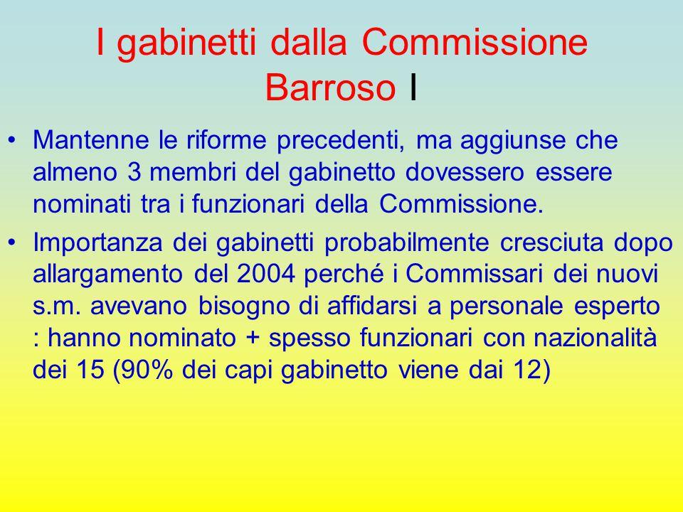 I gabinetti dalla Commissione Barroso I Mantenne le riforme precedenti, ma aggiunse che almeno 3 membri del gabinetto dovessero essere nominati tra i funzionari della Commissione.