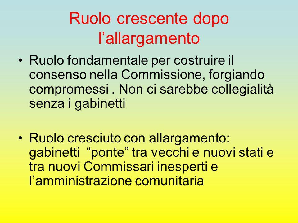 Ruolo crescente dopo l'allargamento Ruolo fondamentale per costruire il consenso nella Commissione, forgiando compromessi. Non ci sarebbe collegialità