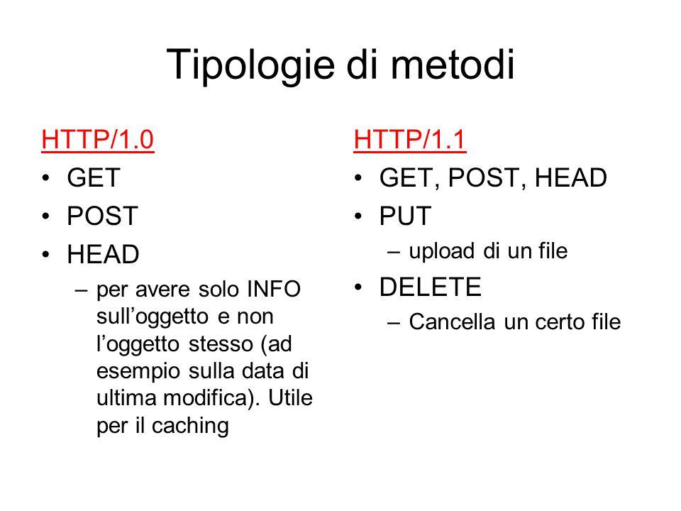 Tipologie di metodi HTTP/1.0 GET POST HEAD –per avere solo INFO sull'oggetto e non l'oggetto stesso (ad esempio sulla data di ultima modifica). Utile