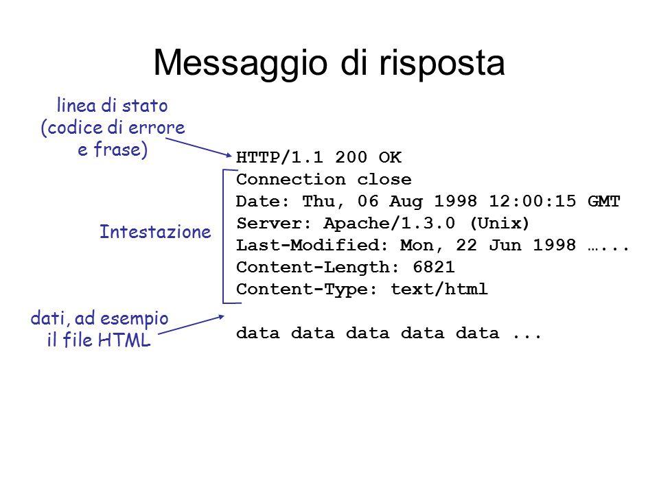 Messaggio di risposta HTTP/1.1 200 OK Connection close Date: Thu, 06 Aug 1998 12:00:15 GMT Server: Apache/1.3.0 (Unix) Last-Modified: Mon, 22 Jun 1998