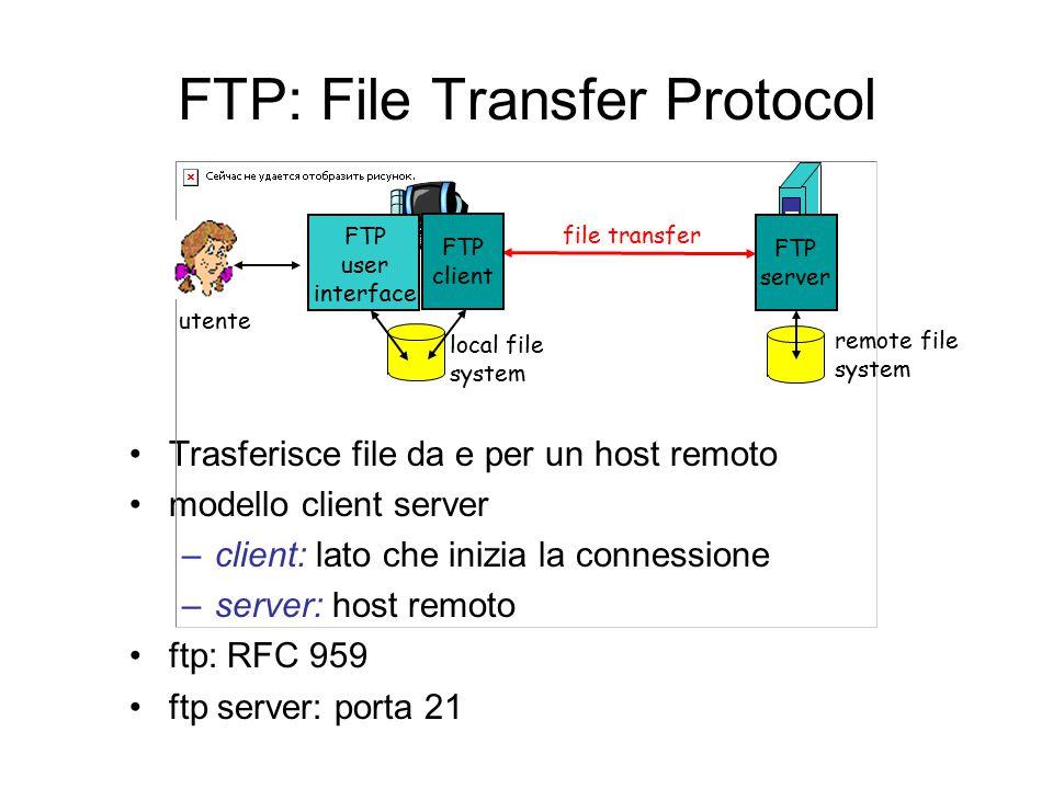 FTP: File Transfer Protocol Trasferisce file da e per un host remoto modello client server –client: lato che inizia la connessione –server: host remot