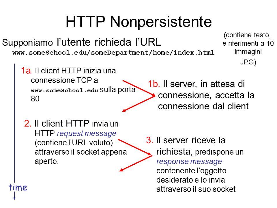 HTTP Nonpersistente Supponiamo l'utente richieda l'URL www.someSchool.edu/someDepartment/home/index.html 1a. Il client HTTP inizia una connessione TCP
