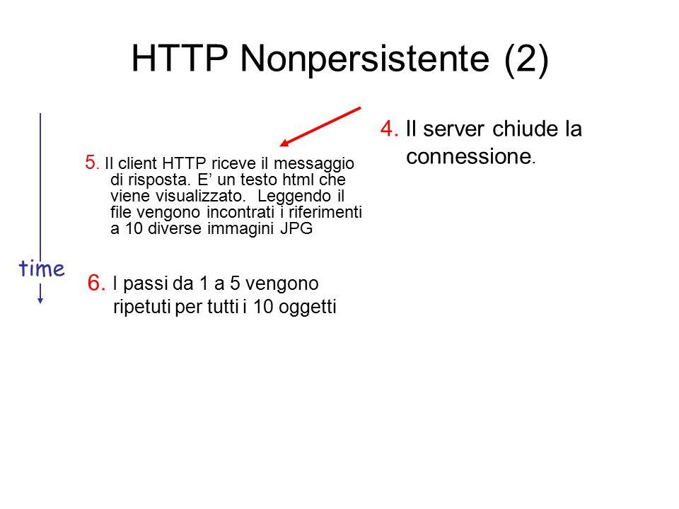 HTTP Nonpersistente (2) 5. Il client HTTP riceve il messaggio di risposta. E' un testo html che viene visualizzato. Leggendo il file vengono incontrat