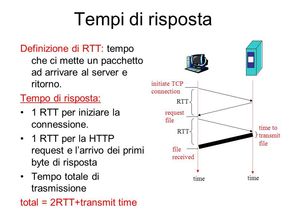 Tempi di risposta Definizione di RTT: tempo che ci mette un pacchetto ad arrivare al server e ritorno. Tempo di risposta: 1 RTT per iniziare la connes