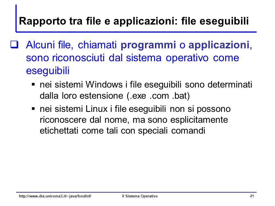 Il Sistema Operativo 21 Rapporto tra file e applicazioni: file eseguibili  Alcuni file, chiamati programmi o applicazioni, sono riconosciuti dal sist