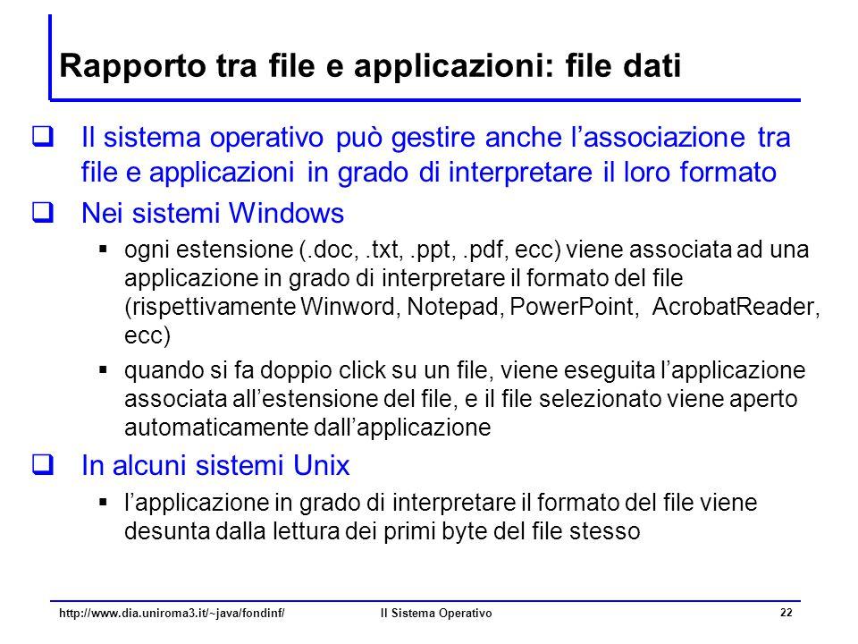 Il Sistema Operativo 22 Rapporto tra file e applicazioni: file dati  Il sistema operativo può gestire anche l'associazione tra file e applicazioni in
