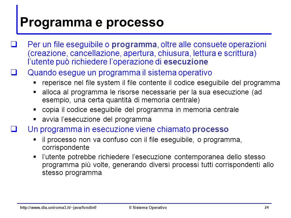 Il Sistema Operativo 24 Programma e processo  Per un file eseguibile o programma, oltre alle consuete operazioni (creazione, cancellazione, apertura,