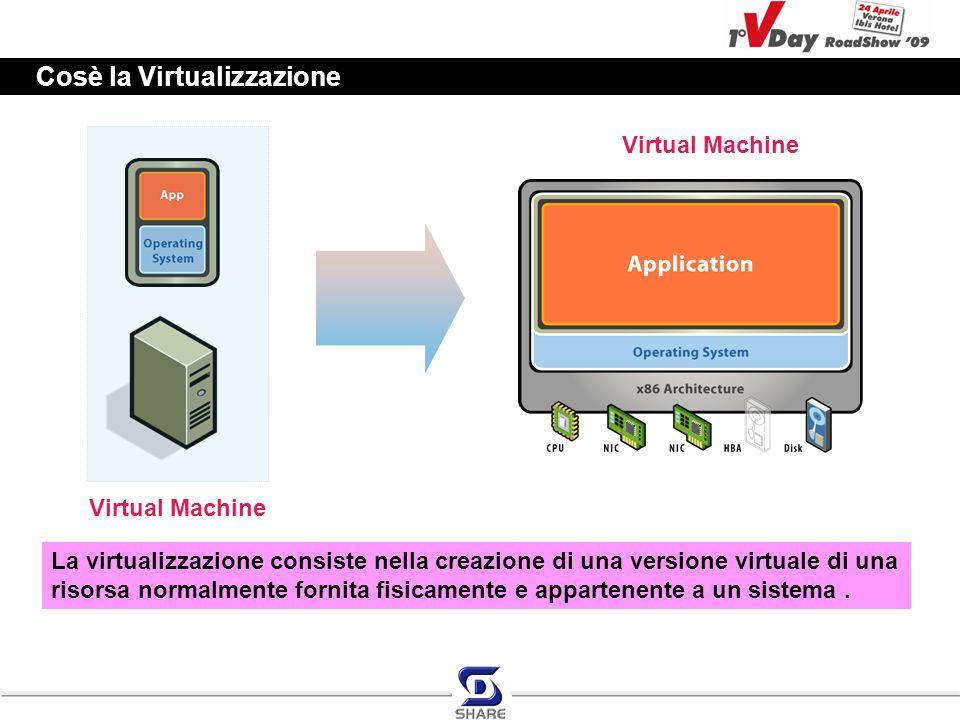 Cosè la Virtualizzazione Virtual Machine La virtualizzazione consiste nella creazione di una versione virtuale di una risorsa normalmente fornita fisi