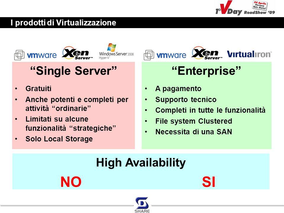 I prodotti di Virtualizzazione Enterprise A pagamento Supporto tecnico Completi in tutte le funzionalità File system Clustered Necessita di una SAN Single Server Gratuiti Anche potenti e completi per attività ordinarie Limitati su alcune funzionalità strategiche Solo Local Storage High Availability NO SI