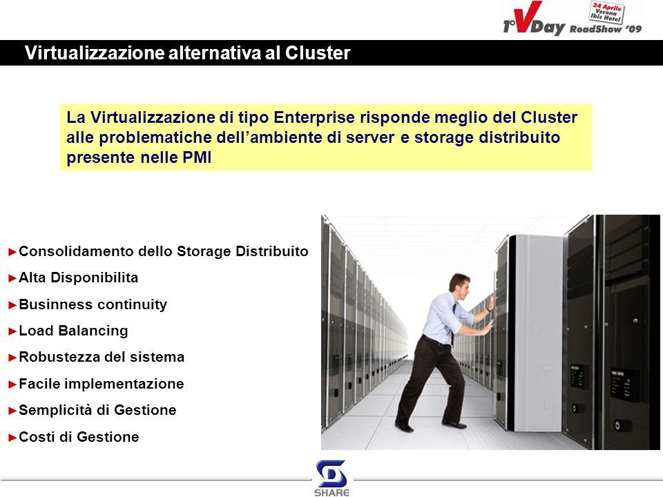 Virtualizzazione alternativa al Cluster La Virtualizzazione di tipo Enterprise risponde meglio del Cluster alle problematiche dell'ambiente di server