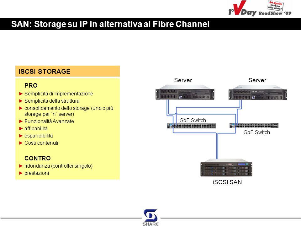 SAN: Storage su IP in alternativa al Fibre Channel iSCSI STORAGE PRO ►Semplicità di Implementazione ►Semplicità della struttura ►consolidamento dello