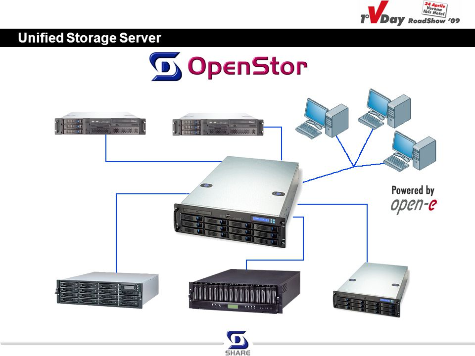 Unified Storage Server