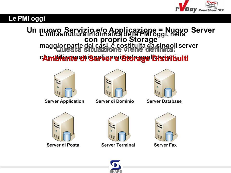 Le PMI oggi L'infrastruttura informatica delle PMI oggi, nella maggior parte dei casi, è costituita da singoli server che utilizzano singoli servizi e