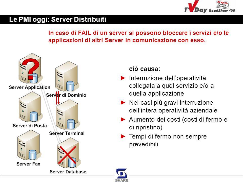 Le PMI oggi: Server Distribuiti ciò causa: ►Interruzione dell'operatività collegata a quel servizio e/o a quella applicazione ►Nei casi più gravi inte