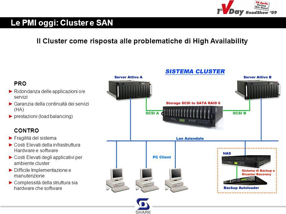 Le PMI oggi: Cluster e SAN Il Cluster come risposta alle problematiche di High Availability PRO ►Ridondanza delle applicazioni o/e servizi ►Garanzia d