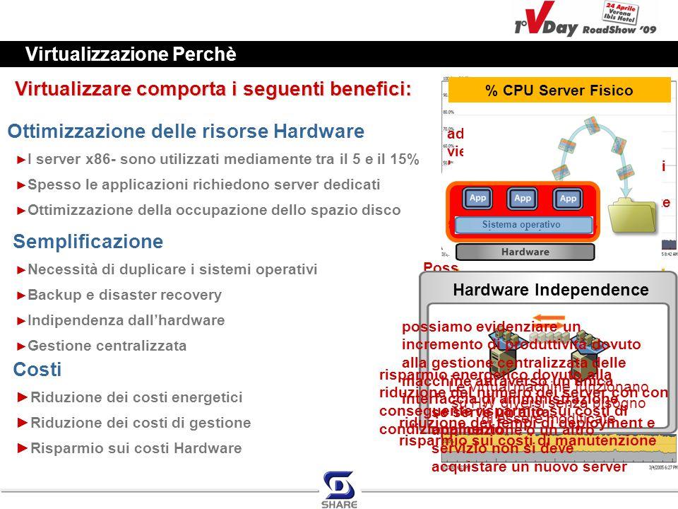 Virtualizzazione Perchè Virtualizzare comporta i seguenti benefici: Ottimizzazione delle risorse Hardware ► I server x86- sono utilizzati mediamente t