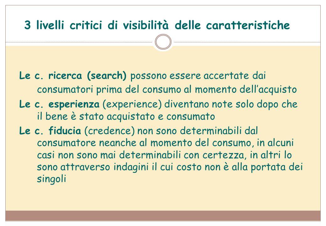 3 livelli critici di visibilità delle caratteristiche Le c. ricerca (search) possono essere accertate dai consumatori prima del consumo al momento del