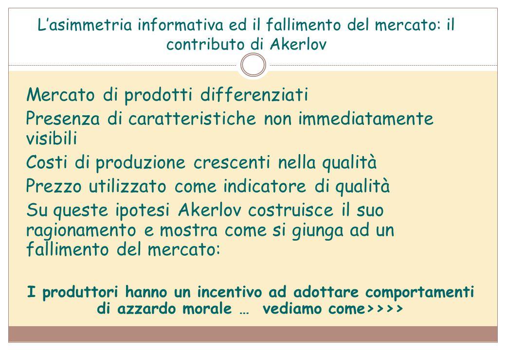 L'asimmetria informativa ed il fallimento del mercato: il contributo di Akerlov Mercato di prodotti differenziati Presenza di caratteristiche non imme