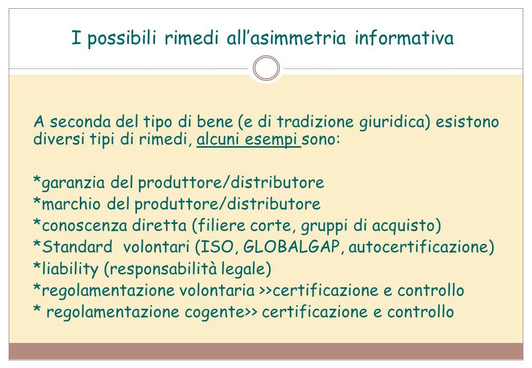 A seconda del tipo di bene (e di tradizione giuridica) esistono diversi tipi di rimedi, alcuni esempi sono: *garanzia del produttore/distributore *mar