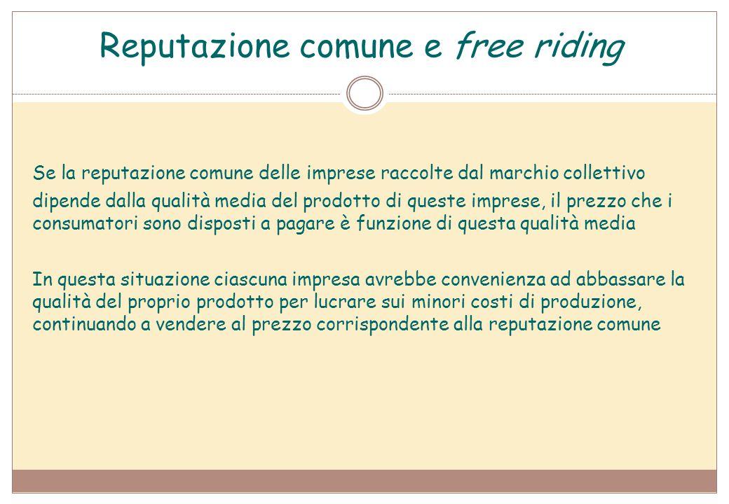 Reputazione comune e free riding Se la reputazione comune delle imprese raccolte dal marchio collettivo dipende dalla qualità media del prodotto di qu