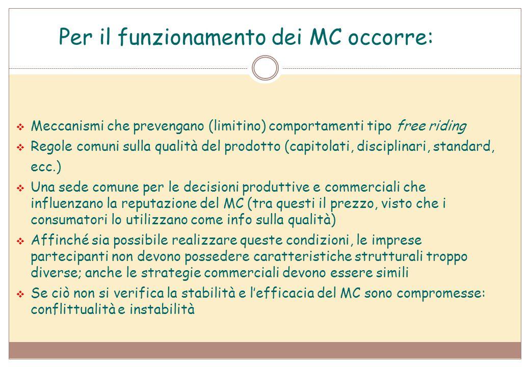 Per il funzionamento dei MC occorre:  Meccanismi che prevengano (limitino) comportamenti tipo free riding  Regole comuni sulla qualità del prodotto
