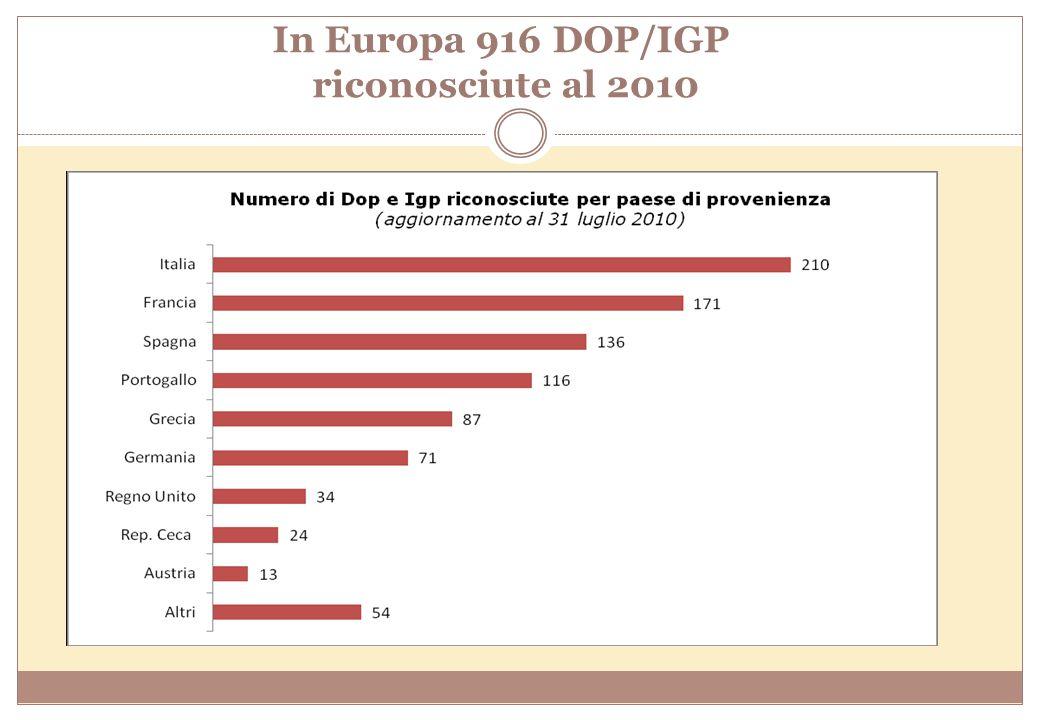In Europa 916 DOP/IGP riconosciute al 2010