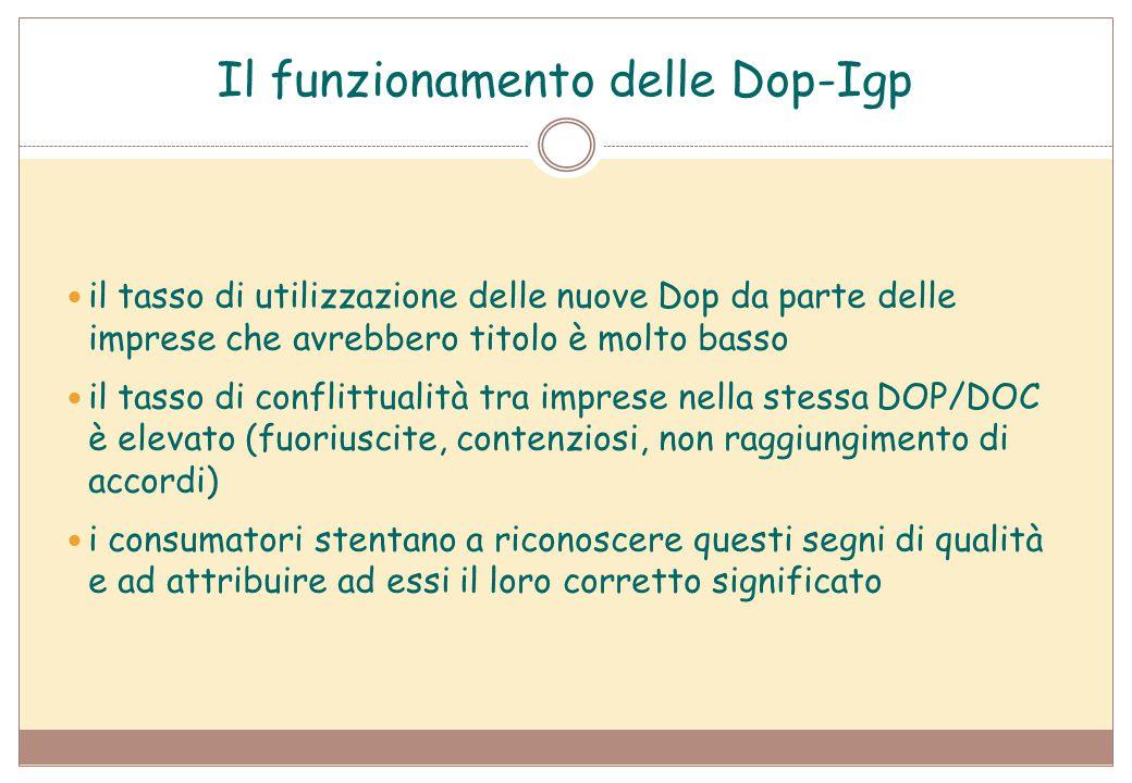 Il funzionamento delle Dop-Igp il tasso di utilizzazione delle nuove Dop da parte delle imprese che avrebbero titolo è molto basso il tasso di conflit