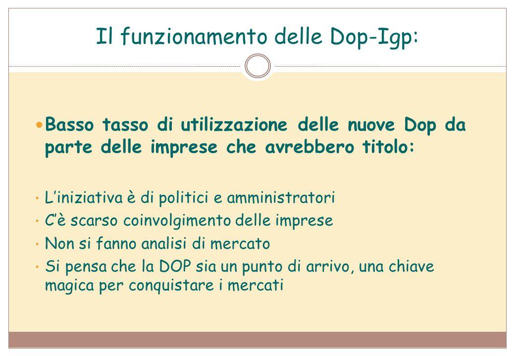 Il funzionamento delle Dop-Igp: Basso tasso di utilizzazione delle nuove Dop da parte delle imprese che avrebbero titolo: L'iniziativa è di politici e