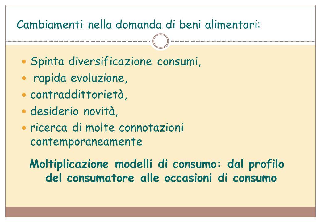 Cambiamenti nella domanda di beni alimentari: Spinta diversificazione consumi, rapida evoluzione, contraddittorietà, desiderio novità, ricerca di molt