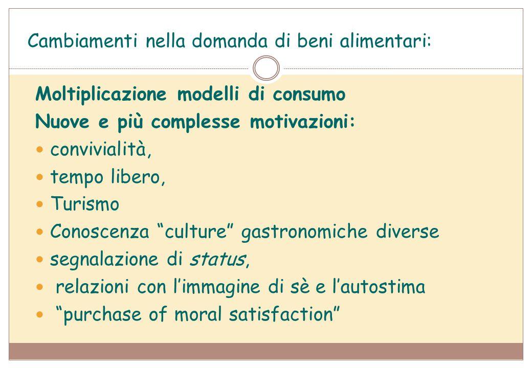 Cambiamenti nella domanda di beni alimentari: Moltiplicazione modelli di consumo Nuove e più complesse motivazioni: convivialità, tempo libero, Turism