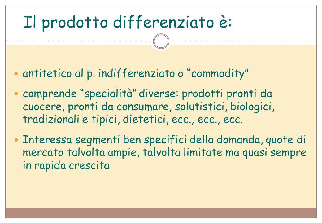 """Il prodotto differenziato è: antitetico al p. indifferenziato o """"commodity"""" comprende """"specialità"""" diverse: prodotti pronti da cuocere, pronti da cons"""